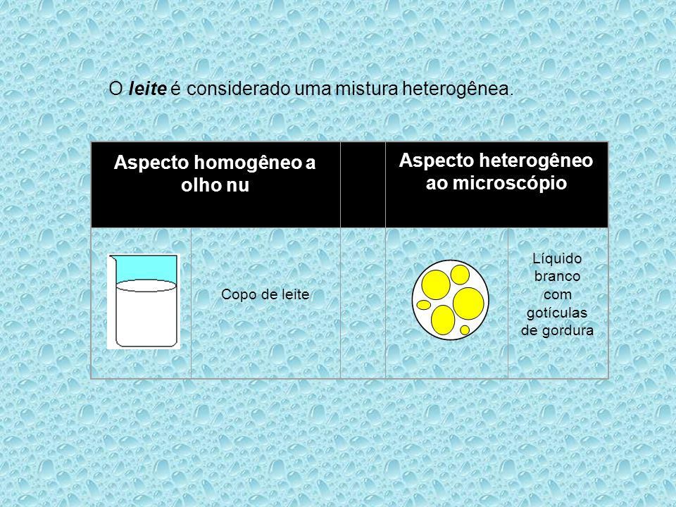 O leite é considerado uma mistura heterogênea.