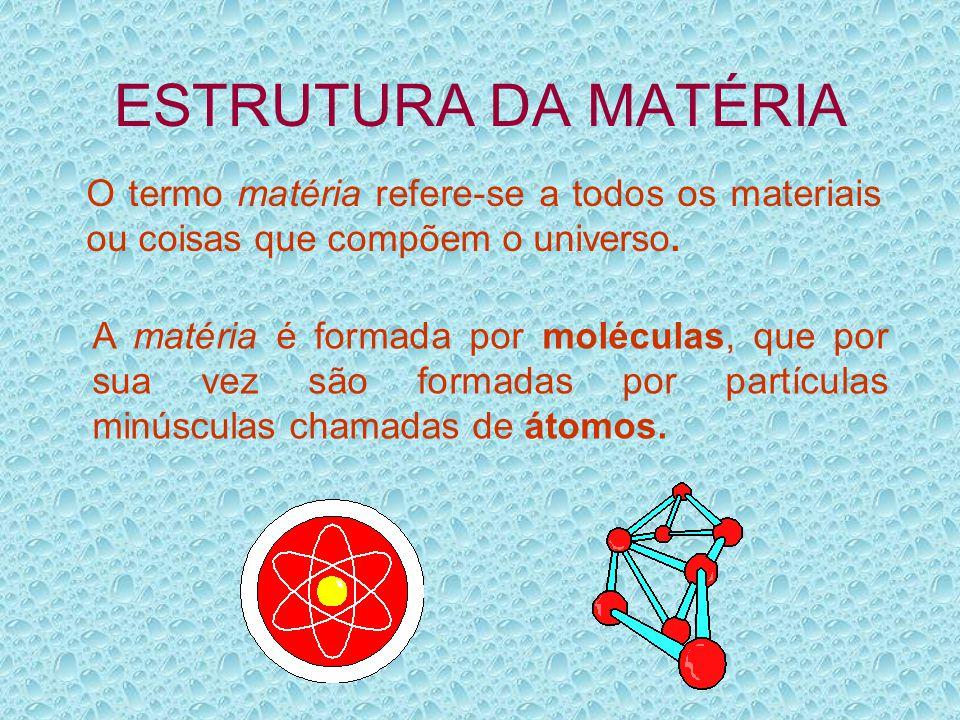 ESTRUTURA DA MATÉRIA O termo matéria refere-se a todos os materiais ou coisas que compõem o universo.