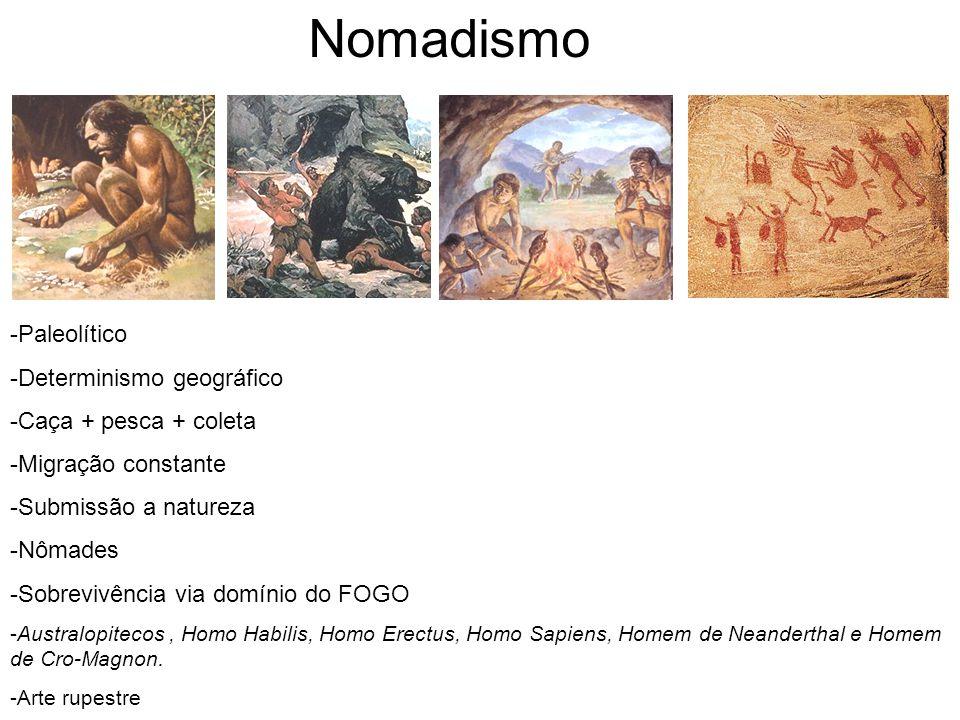 Nomadismo Paleolítico Determinismo geográfico Caça + pesca + coleta