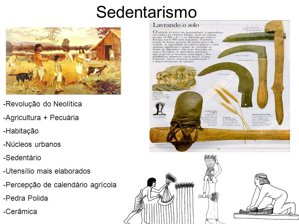 Sedentarismo Revolução do Neolítica Agricultura + Pecuária Habitação