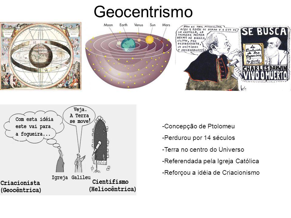 Geocentrismo Concepção de Ptolomeu Perdurou por 14 séculos