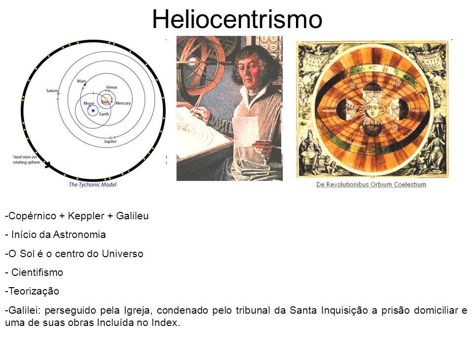 Heliocentrismo Copérnico + Keppler + Galileu Início da Astronomia