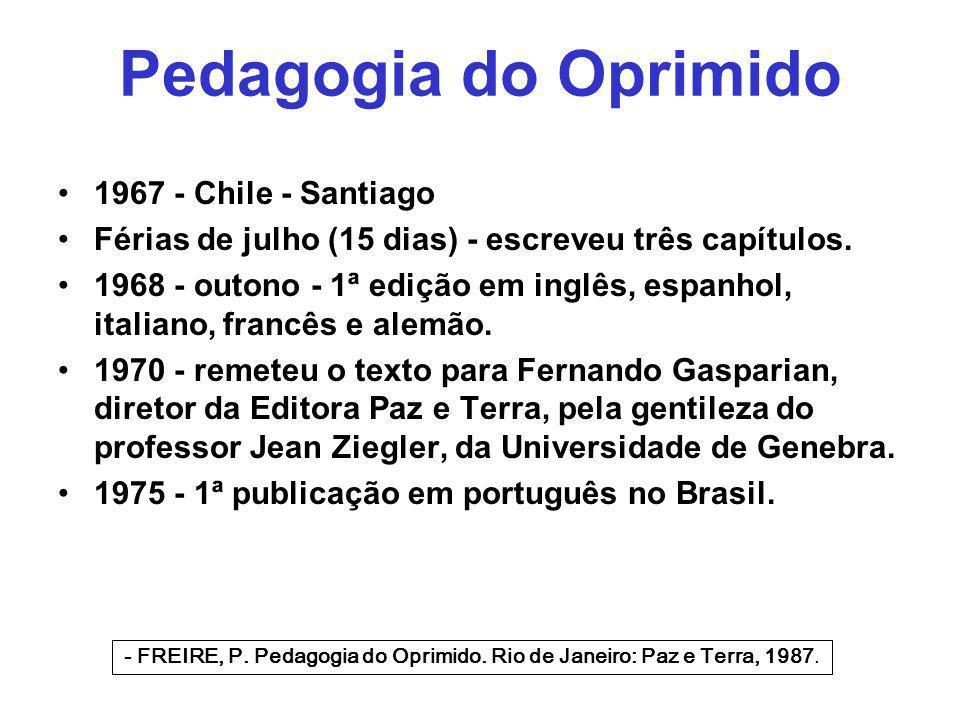 - FREIRE, P. Pedagogia do Oprimido. Rio de Janeiro: Paz e Terra, 1987.