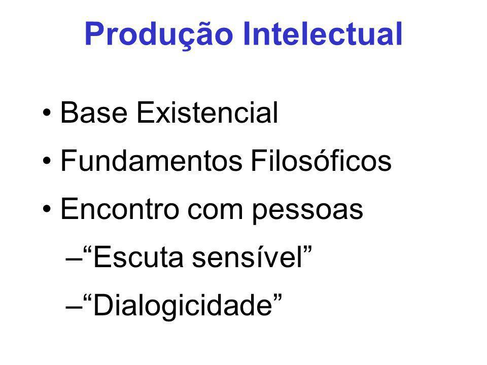 Produção Intelectual Base Existencial Fundamentos Filosóficos