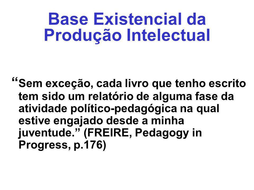 Base Existencial da Produção Intelectual