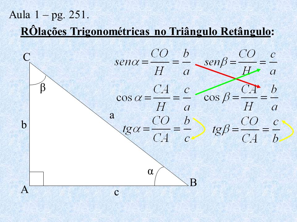 Aula 1 – pg. 251. RÔlações Trigonométricas no Triângulo Retângulo: c C β a A b B α