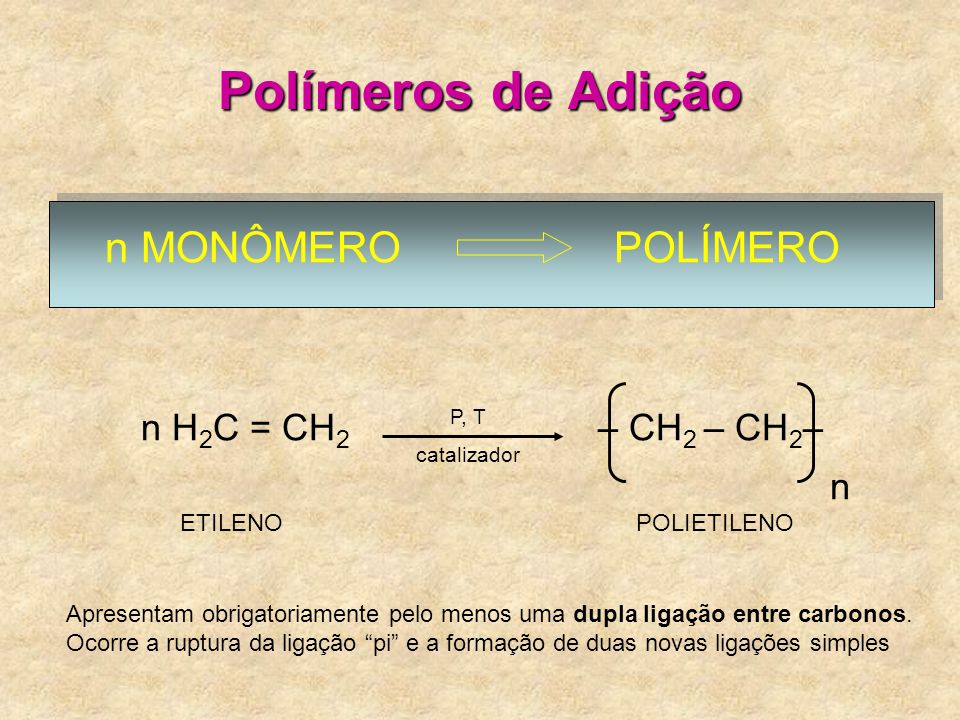 Polímeros de Adição n MONÔMERO POLÍMERO n H2C = CH2 – CH2 – CH2– n