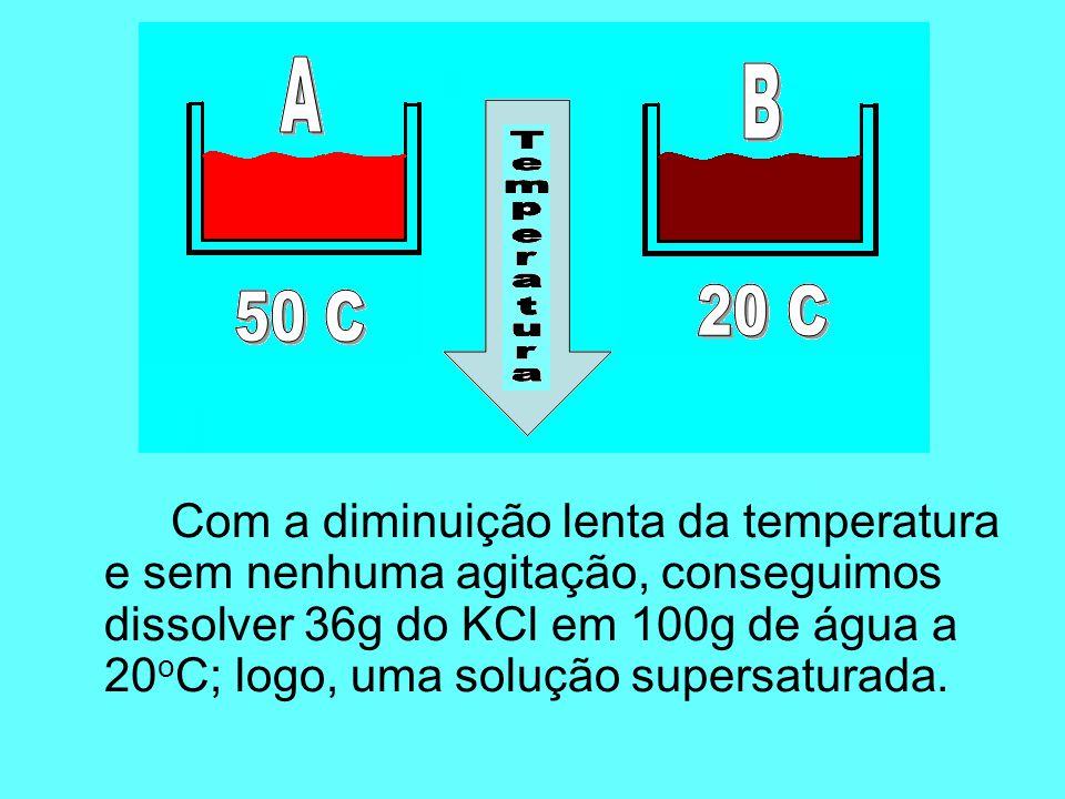 Com a diminuição lenta da temperatura e sem nenhuma agitação, conseguimos dissolver 36g do KCl em 100g de água a 20oC; logo, uma solução supersaturada.