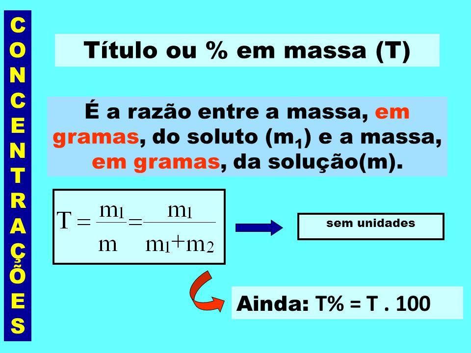Título ou % em massa (T) CONCENTRAÇÕES