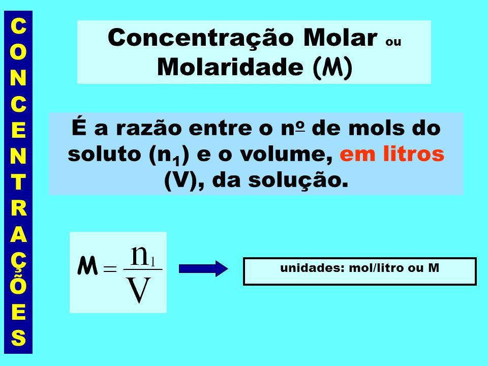 Concentração Molar ou Molaridade (M)
