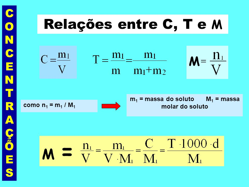 m1 = massa do soluto M1 = massa molar do soluto