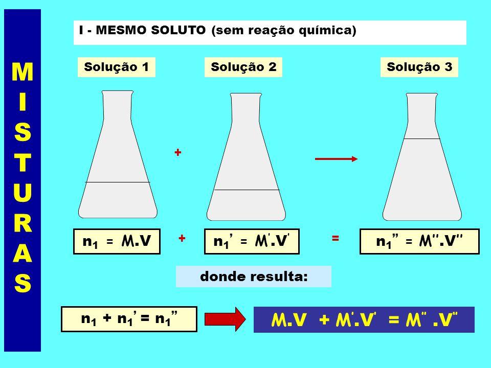 MISTURAS M.V + M'.V' = M'' .V'' n1 = M.V n1' = M'.V' n1'' = M''.V''