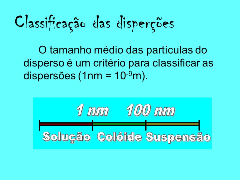 Classificação das disperções