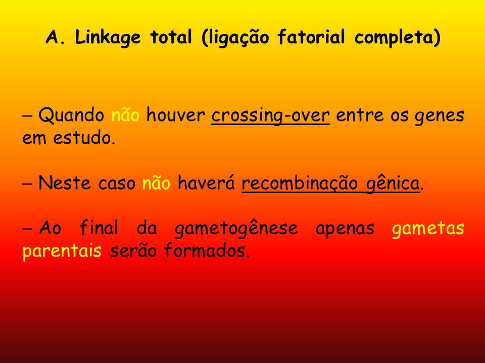 A. Linkage total (ligação fatorial completa)