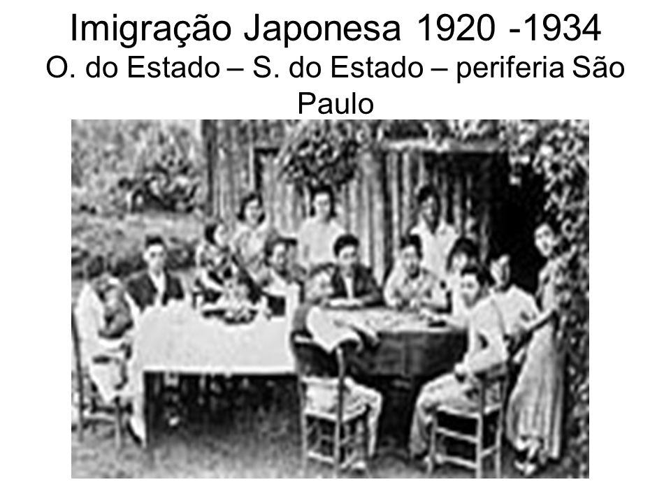 Imigração Japonesa 1920 -1934 O. do Estado – S