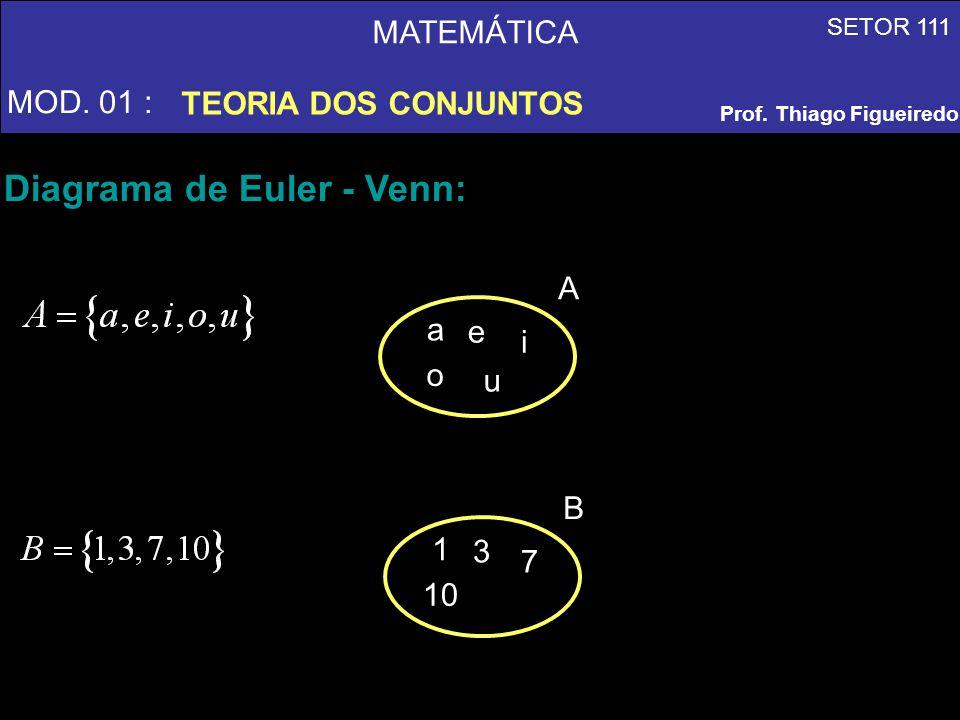 Diagrama de Euler - Venn:
