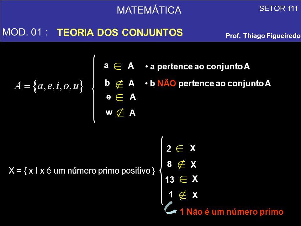 MATEMÁTICA MOD. 01 : TEORIA DOS CONJUNTOS a A a pertence ao conjunto A