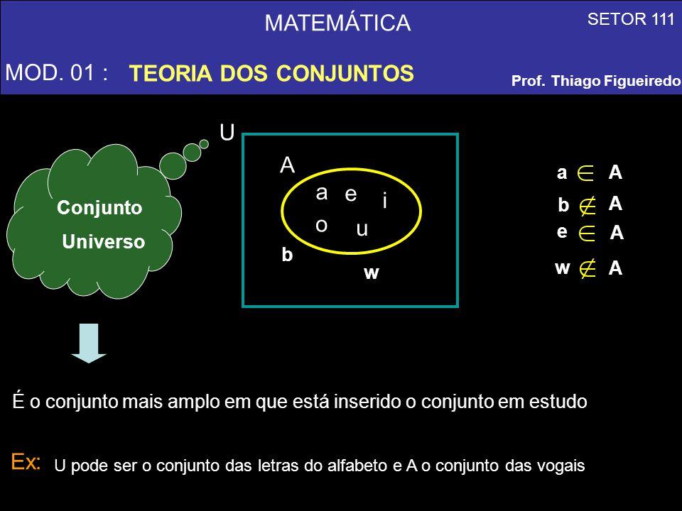 MATEMÁTICA MOD. 01 : TEORIA DOS CONJUNTOS A a e i o u U Ex: b w a A b