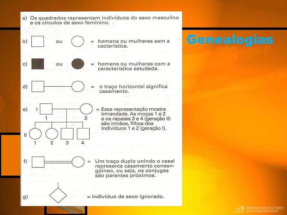 Genealogias