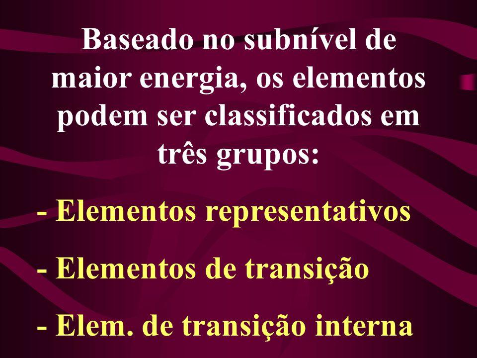 Baseado no subnível de maior energia, os elementos podem ser classificados em três grupos: