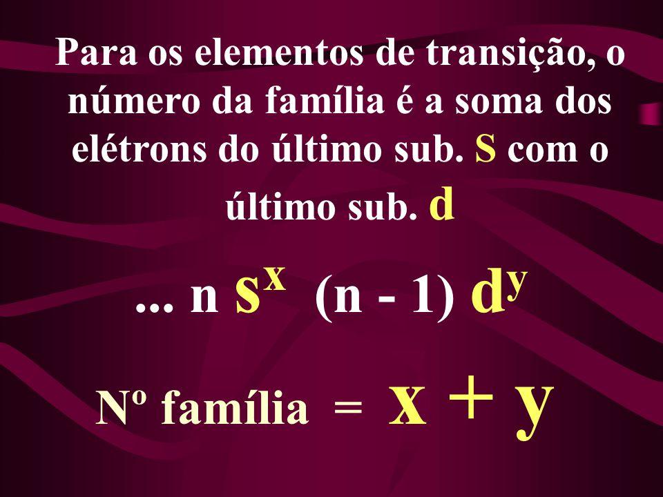 ... n sx (n - 1) dy Nº família = x + y