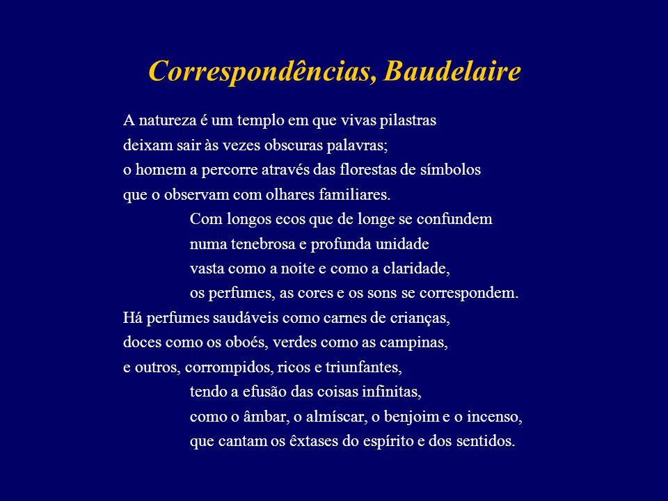 Correspondências, Baudelaire