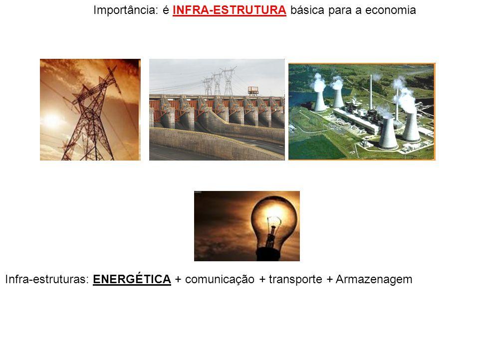 Importância: é INFRA-ESTRUTURA básica para a economia