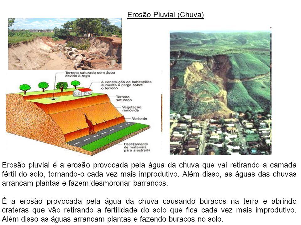 Erosão Pluvial (Chuva)