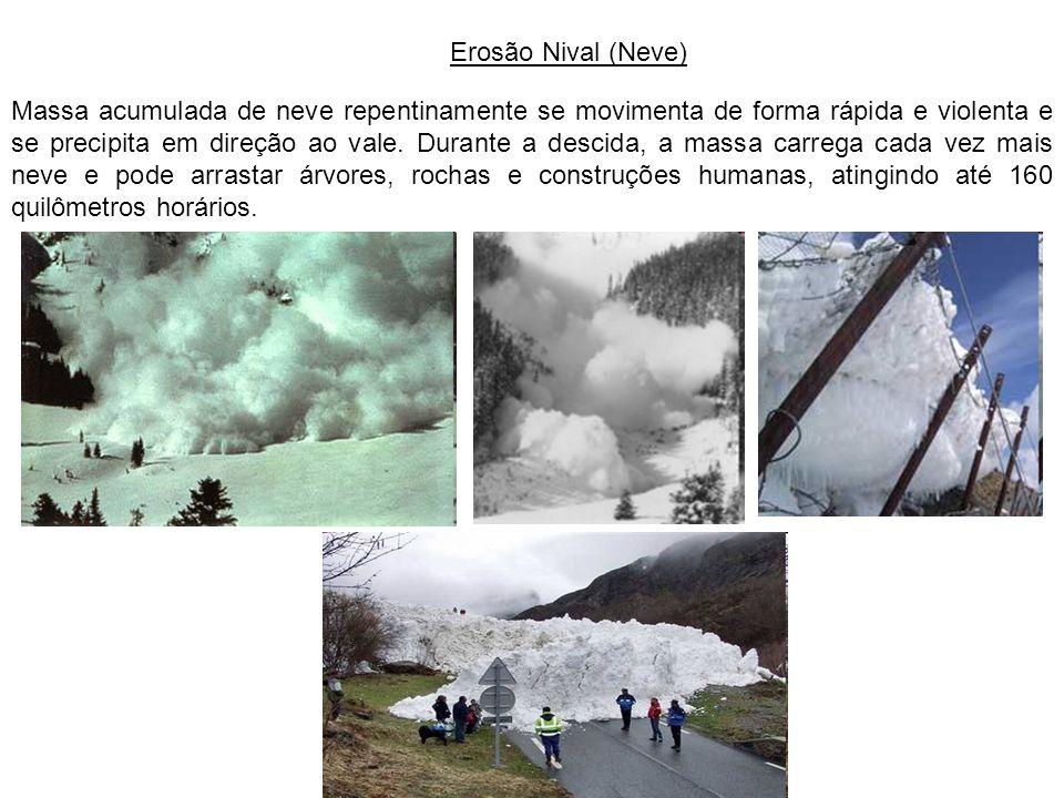 Erosão Nival (Neve)