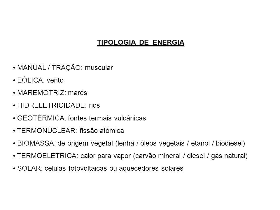 TIPOLOGIA DE ENERGIA MANUAL / TRAÇÃO: muscular. EÓLICA: vento. MAREMOTRIZ: marés. HIDRELETRICIDADE: rios.
