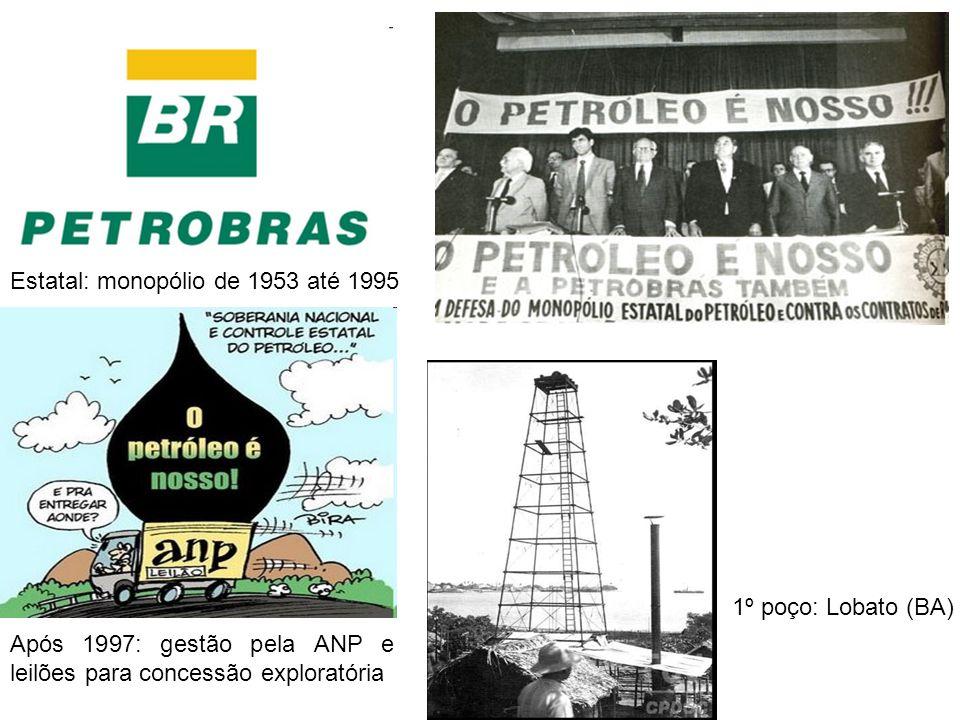 Estatal: monopólio de 1953 até 1995