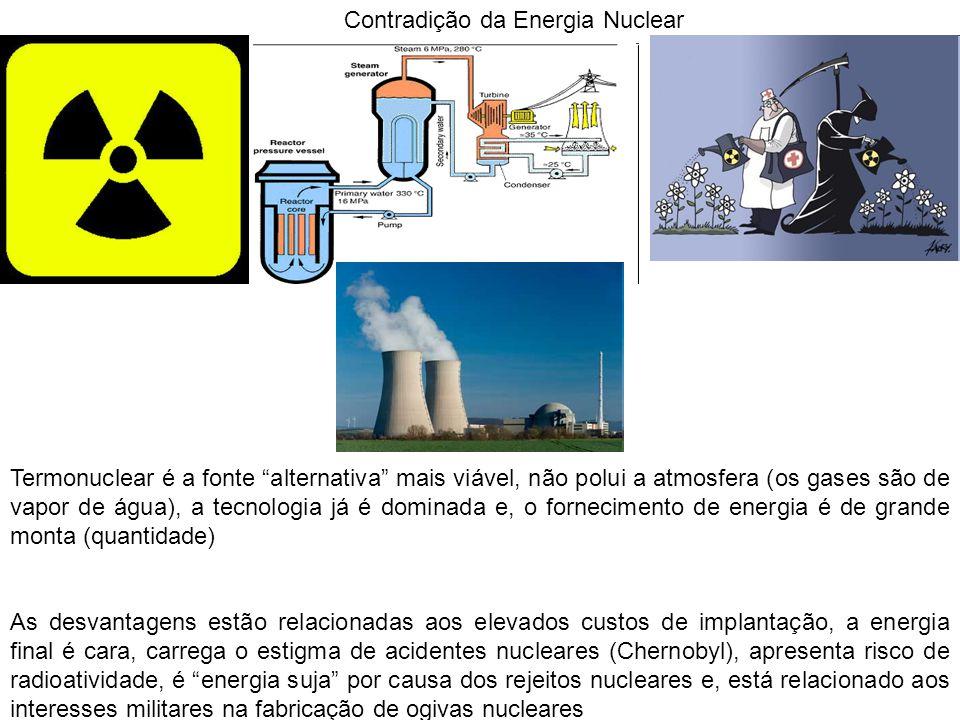 Contradição da Energia Nuclear