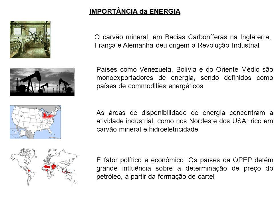 IMPORTÂNCIA da ENERGIA