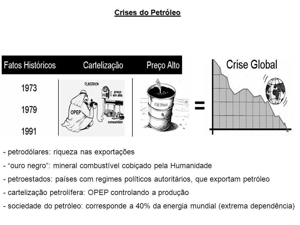 Crises do Petróleo petrodólares: riqueza nas exportações. ouro negro : mineral combustível cobiçado pela Humanidade.