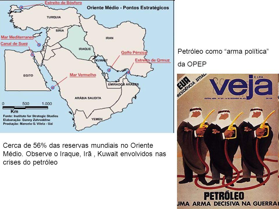 Petróleo como arma política