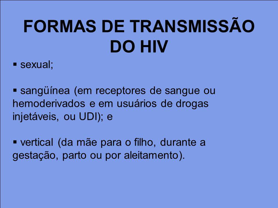 FORMAS DE TRANSMISSÃO DO HIV
