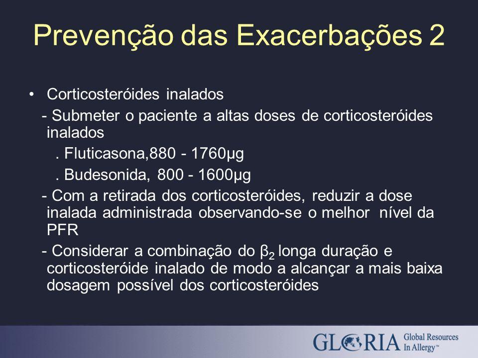 Prevenção das Exacerbações 2