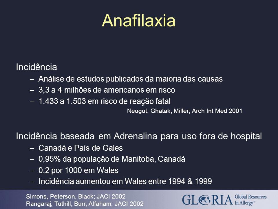 Anafilaxia Incidência