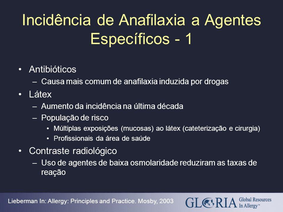 Incidência de Anafilaxia a Agentes Específicos - 1