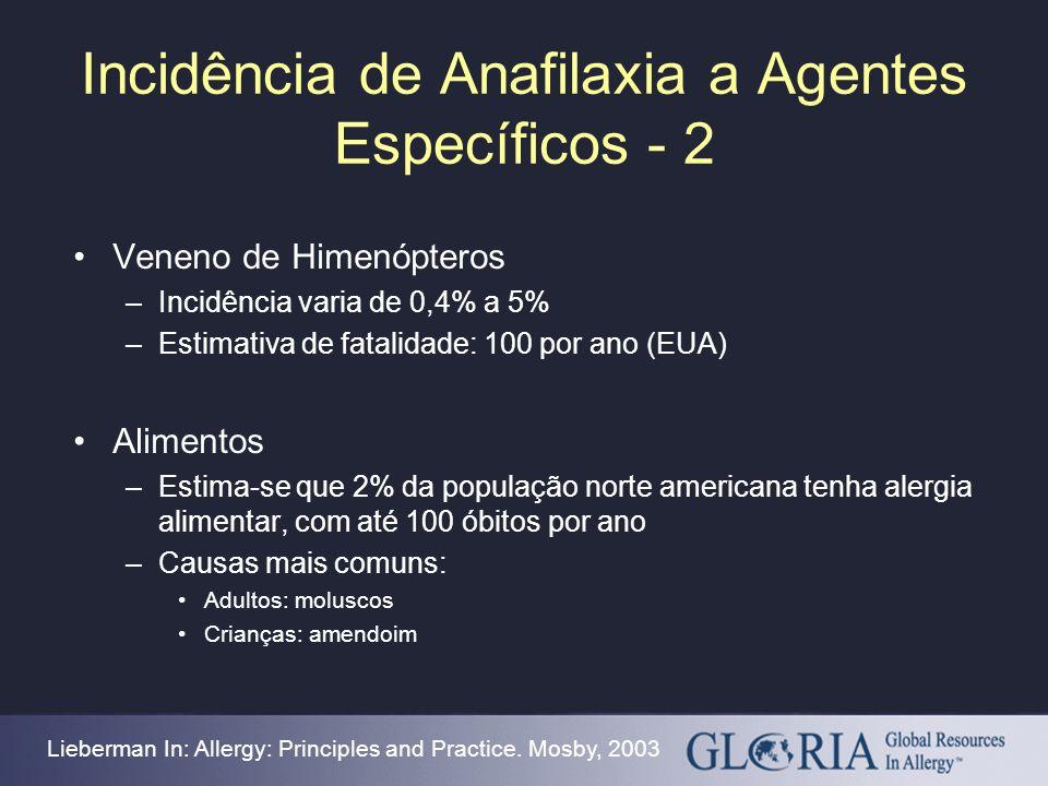 Incidência de Anafilaxia a Agentes Específicos - 2