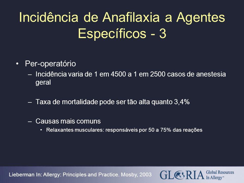 Incidência de Anafilaxia a Agentes Específicos - 3