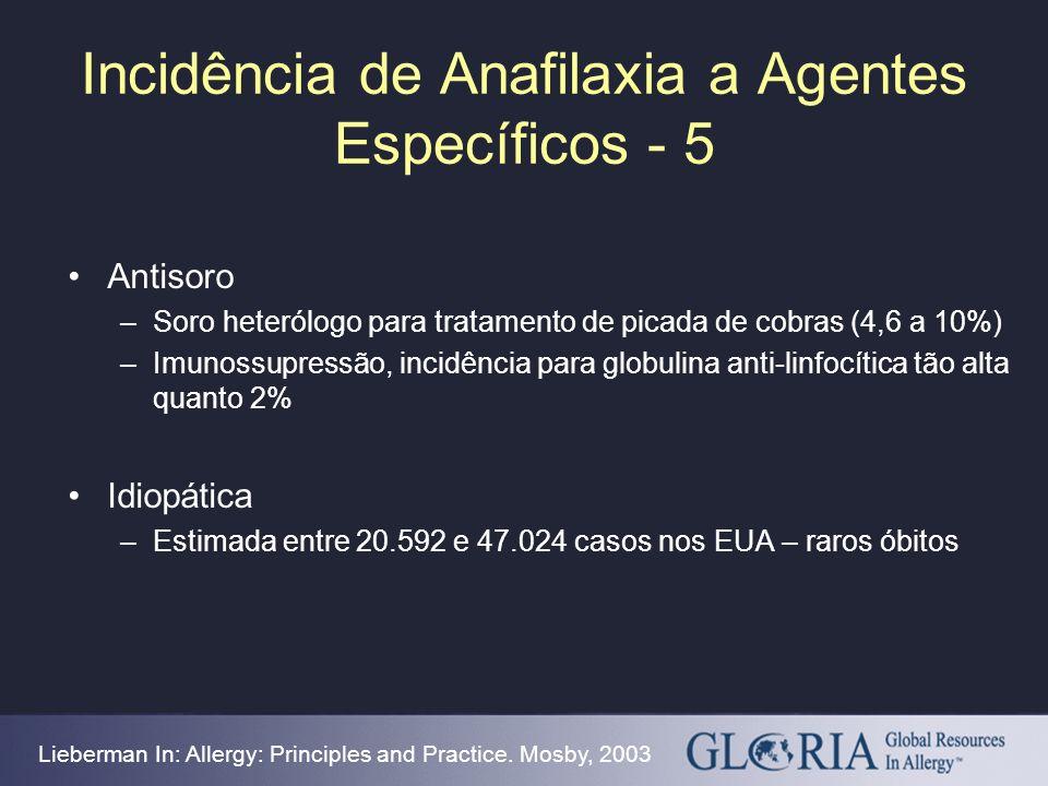 Incidência de Anafilaxia a Agentes Específicos - 5