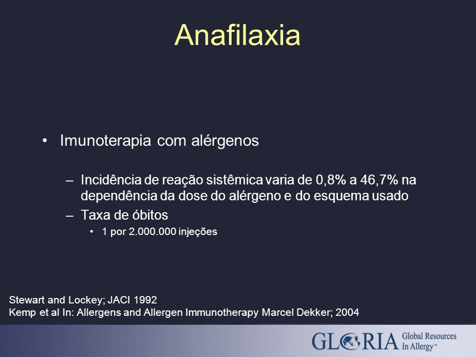 Anafilaxia Imunoterapia com alérgenos