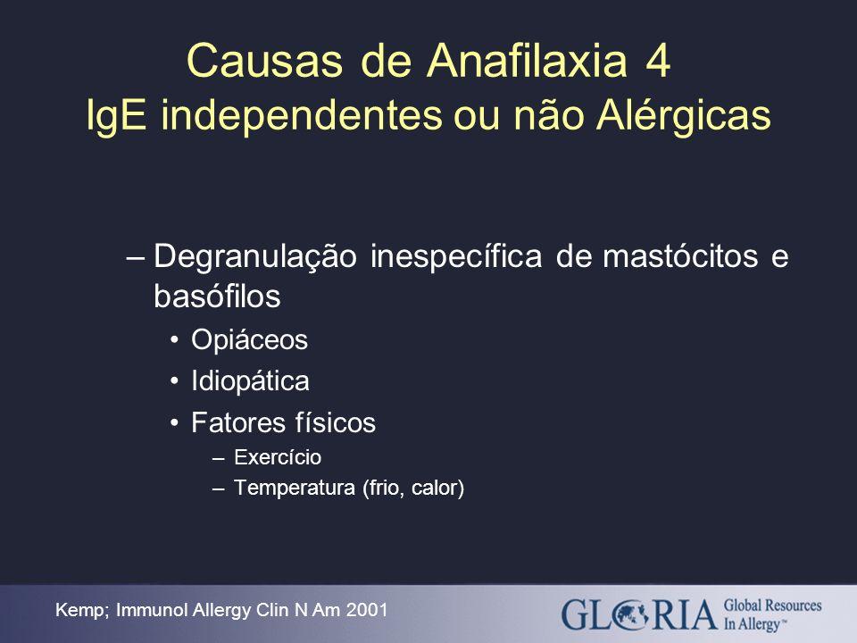 Causas de Anafilaxia 4 IgE independentes ou não Alérgicas