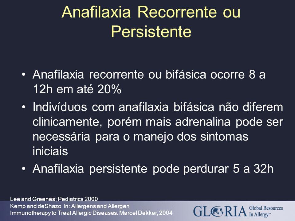 Anafilaxia Recorrente ou Persistente