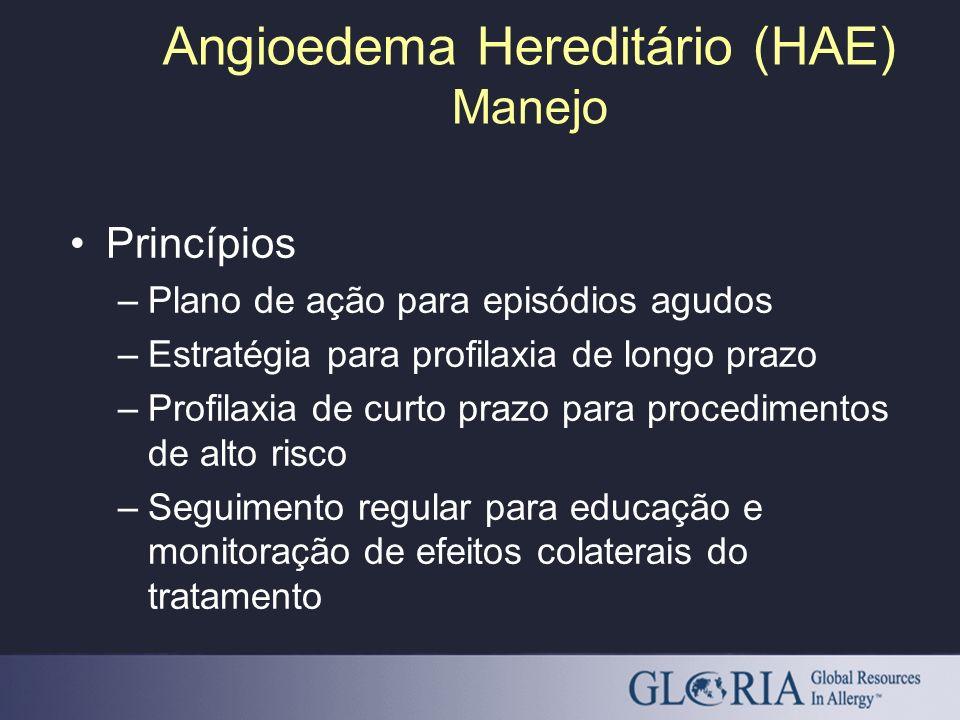 Angioedema Hereditário (HAE) Manejo