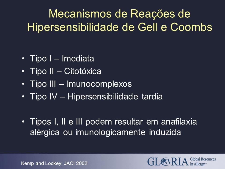 Mecanismos de Reações de Hipersensibilidade de Gell e Coombs