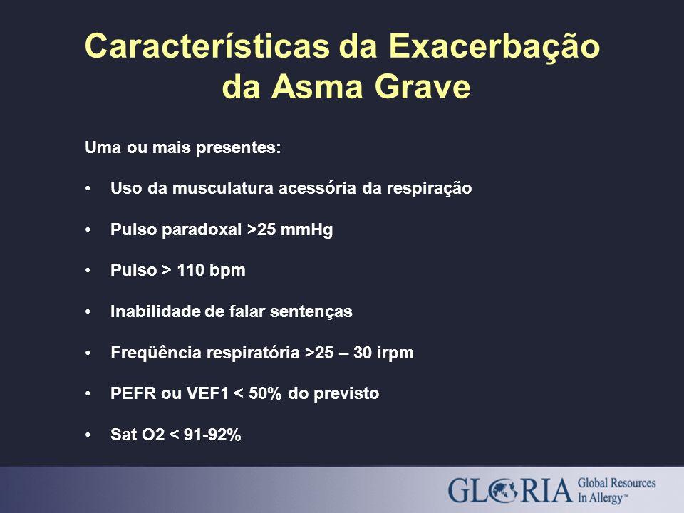 Características da Exacerbação da Asma Grave