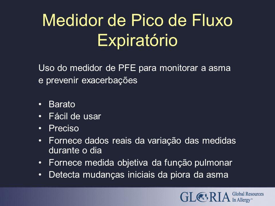 Medidor de Pico de Fluxo Expiratório