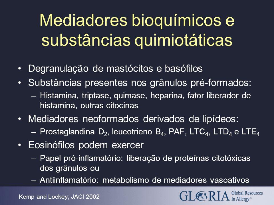 Mediadores bioquímicos e substâncias quimiotáticas